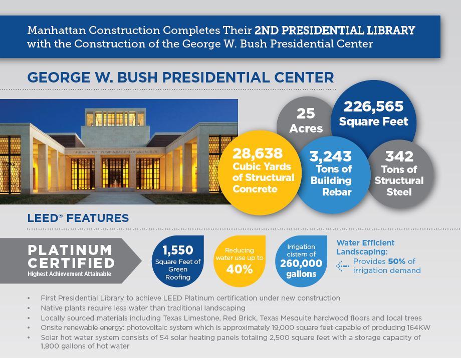 GWBPC Infographic Part 1