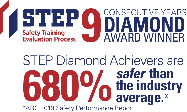 A culture of safety: STEP Graphic 2019