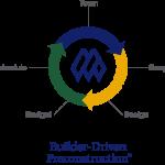 Builder Driven Preconstruction logo